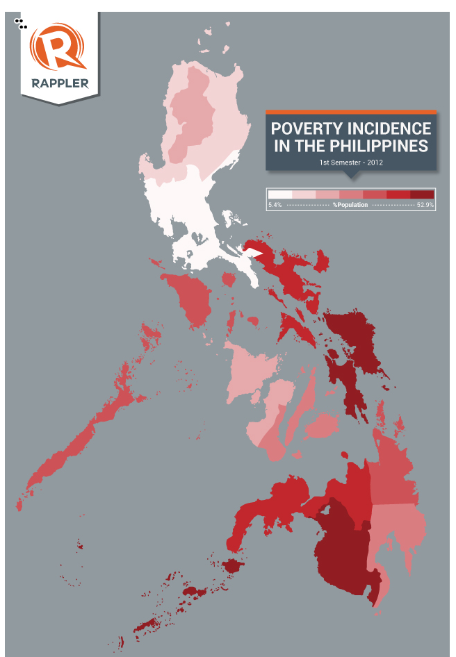 Poverty in the Philippines`